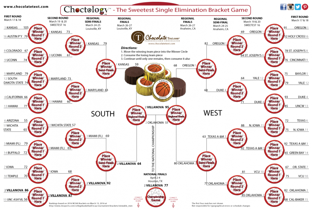 Chocolate Text - CHAMPIONSHIP W/ Final Scores   - Choctology™ - Bracket Game- Souvenir Version