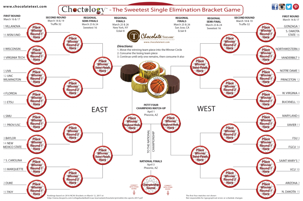 Chocolate Text - Choctology™ - The Sweetest Single Elimination Bracket Game EAST & WEST Brackets Only