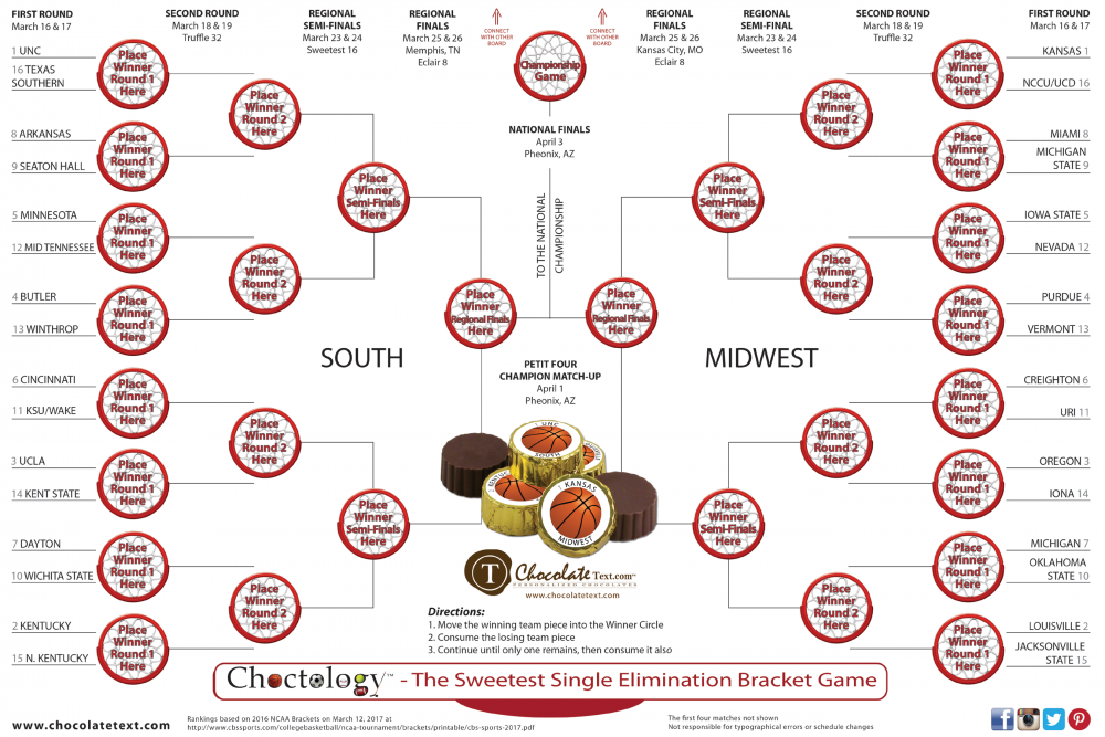 Chocolate Text - Choctology™ - The Sweetest Single Elimination Bracket Game SOUTH & MIDWEST Brackets Only